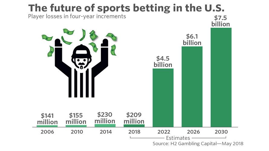 india betting sites